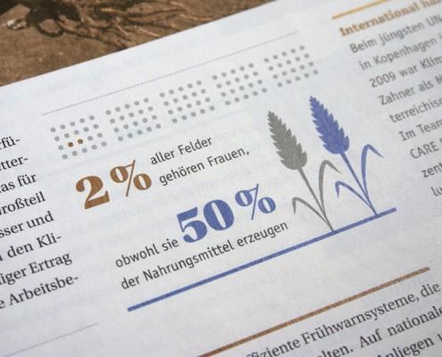 Jahresbericht Detail Infografik