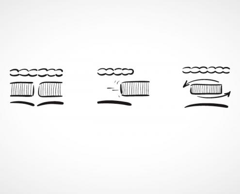 Piktogramme 2