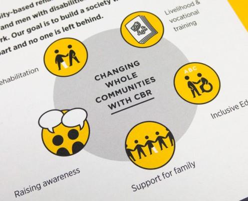 Community Based Rehabilitation (CBR) bringt positive Veränderung