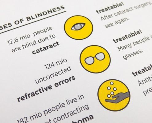 Grauer Star (Katarakt), Sehschwächen und Trachom: drei Ursachen für Blindheit, die gut behandelbar sind.