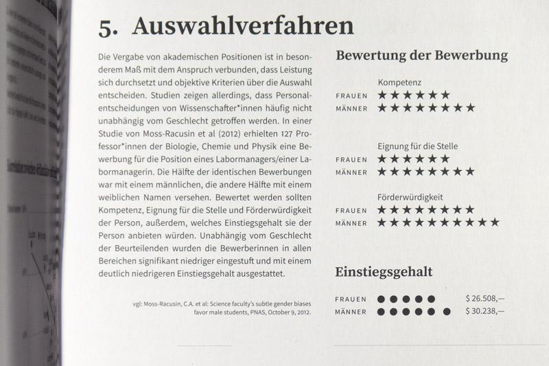 Infografik Bewertung von weiblichen und männlichen Kandidat*innen