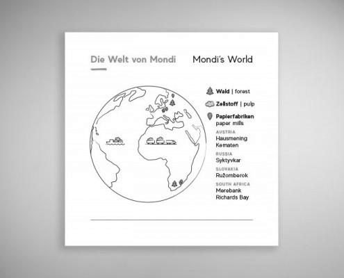 Die Welt von Mondi